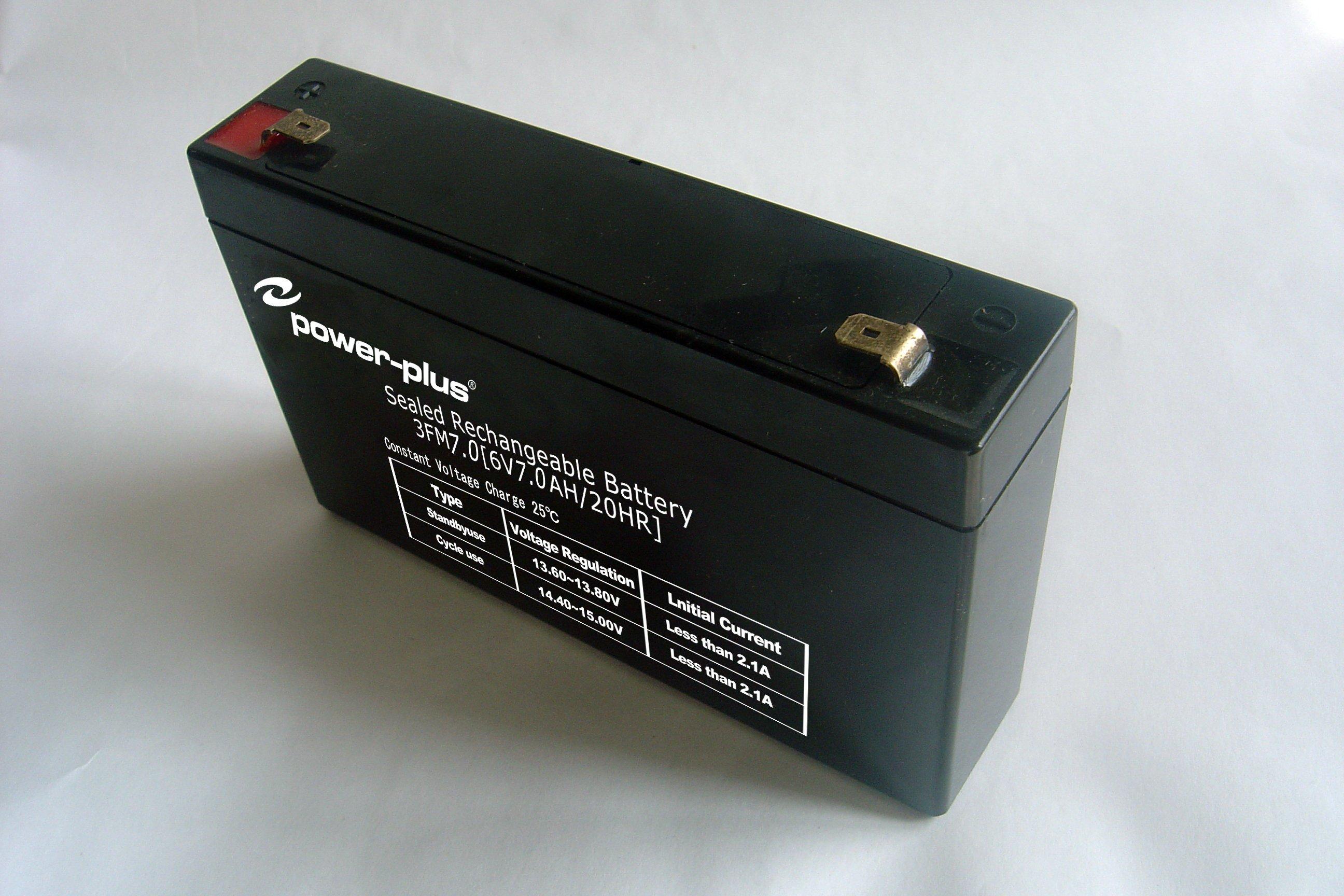 Sostituzione batterie della centrale e della sirena - Batteria per casa ...