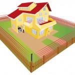 protezione-perimetrale-infrarossi