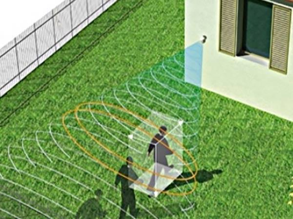 Sensori perimetrali come sceglierli - Allarmi per casa ...